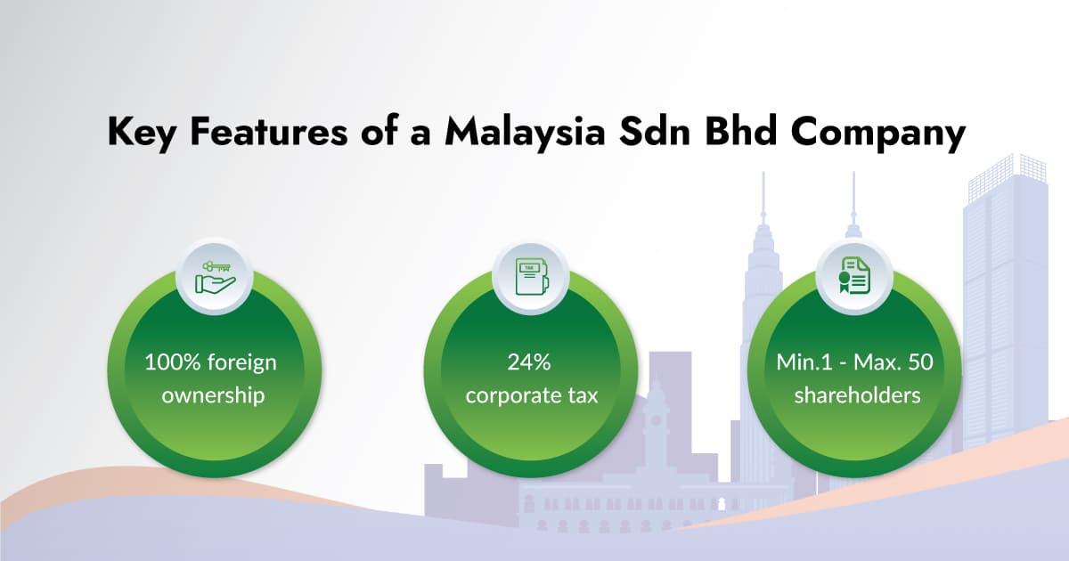 What is Sendirian Berhad (Sdn Bhd) Company in Malaysia
