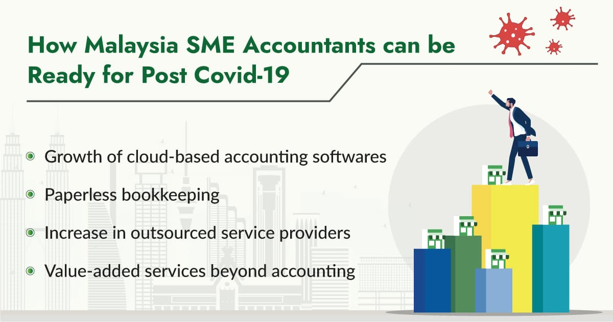 4 Norms by Covid-19 that SME Accountants Should Be Ready For