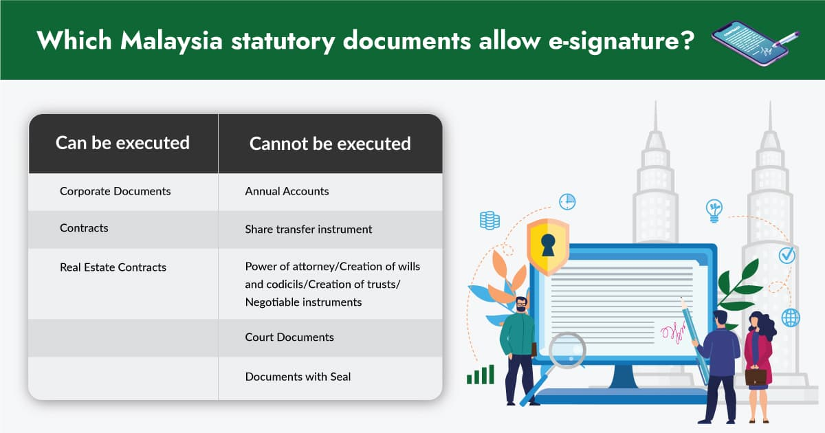 Are Electronic Signatures Accepted for Statutory Documents?