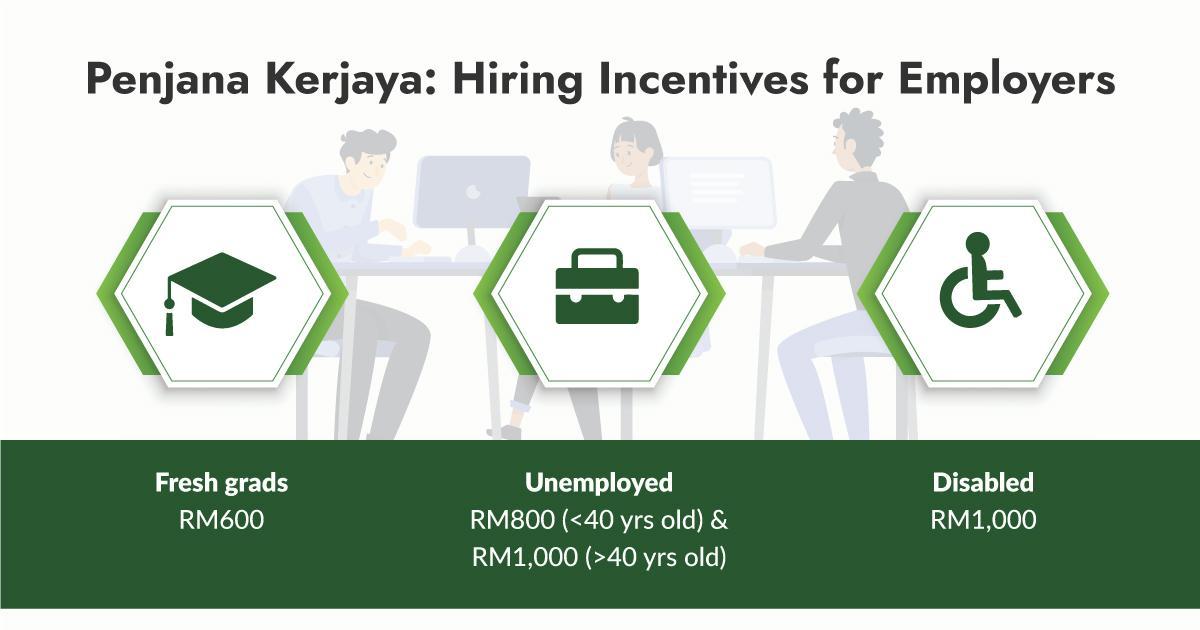 Penjana Kerjaya: Hiring Incentives for Employers