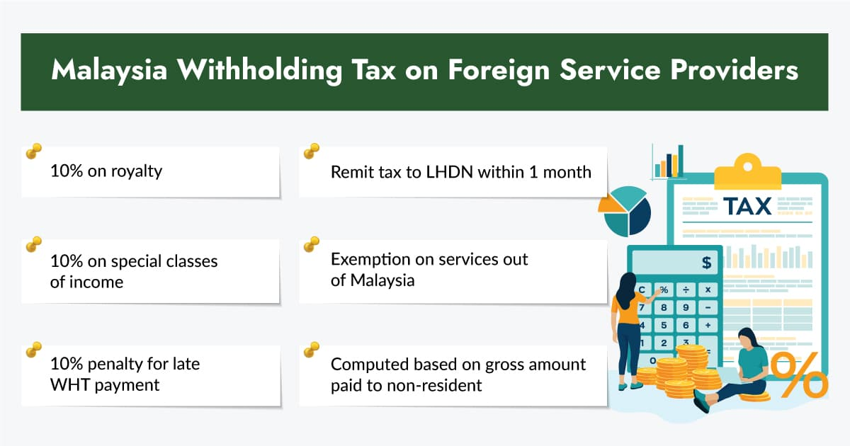 Withholding Tax on Foreign Service Providers in Malaysia