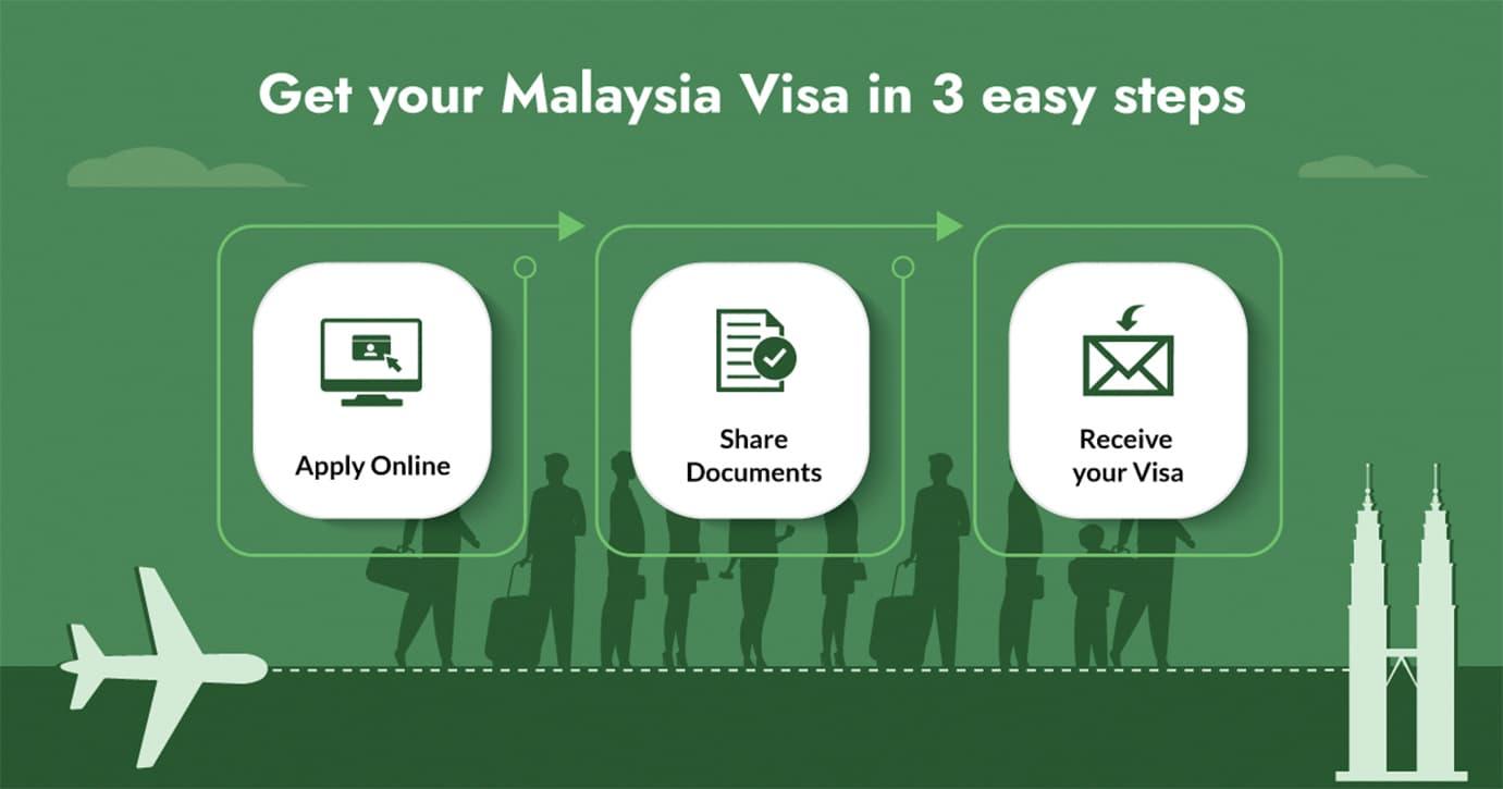 Get your Malaysia Visa