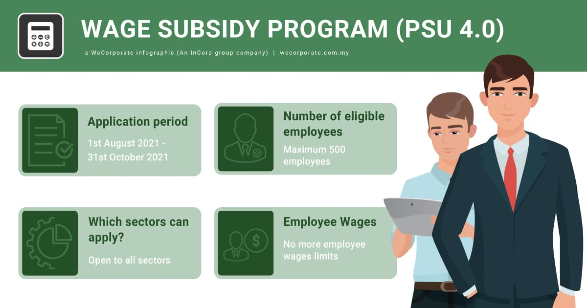 What You Need To Know About Wage Subsidy (PSU 4.0)