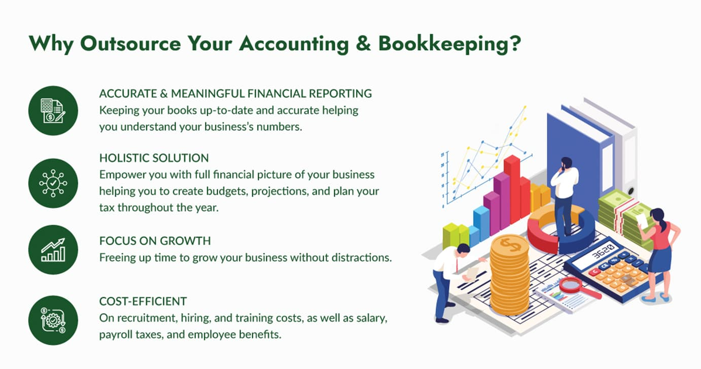 Why outsource your accounting and bookkeeping