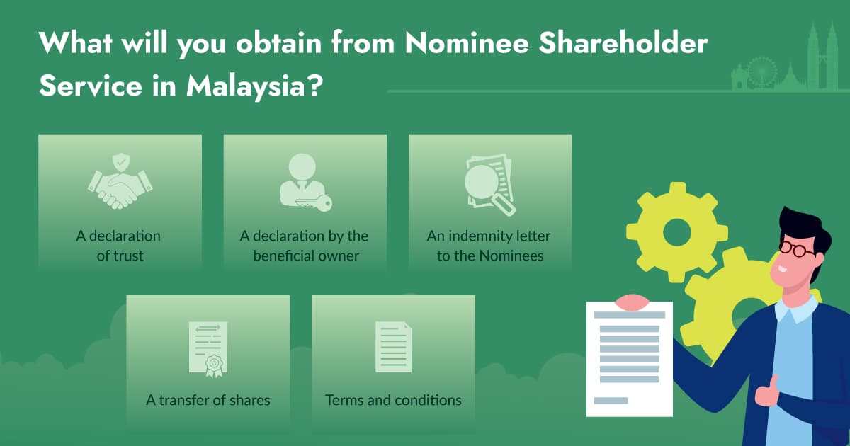 What will you obtain from Nominee Shareholder Service in Malaysia?