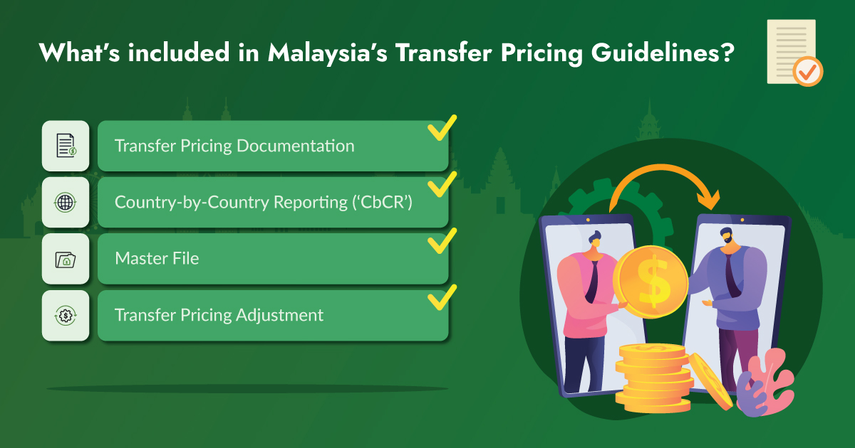 Malaysia Transfer Pricing Guidelines